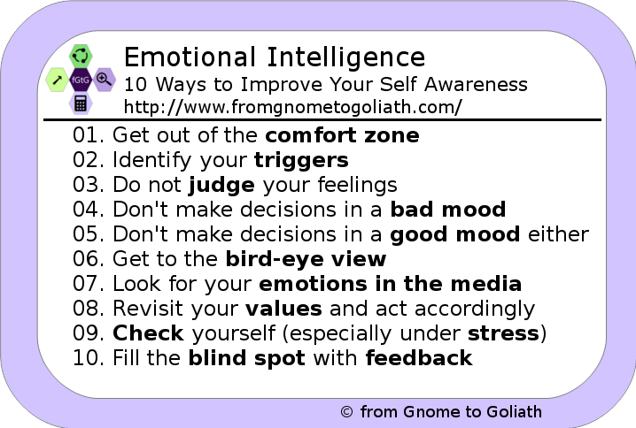Emotional Intelligence – 10 Ways to Improve Your Self Awareness