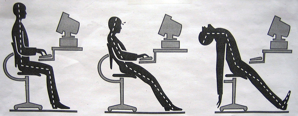 Ergonomics at Work