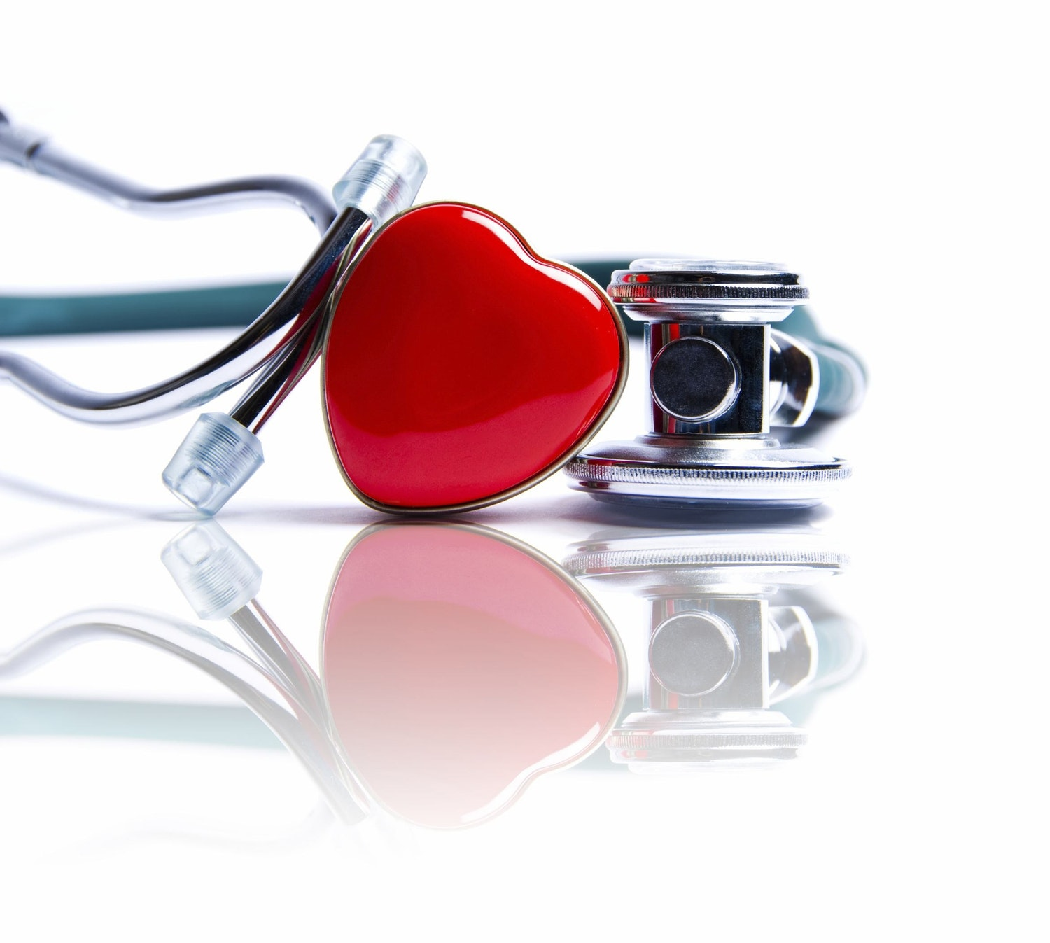 Why Is Heart Health So Important?