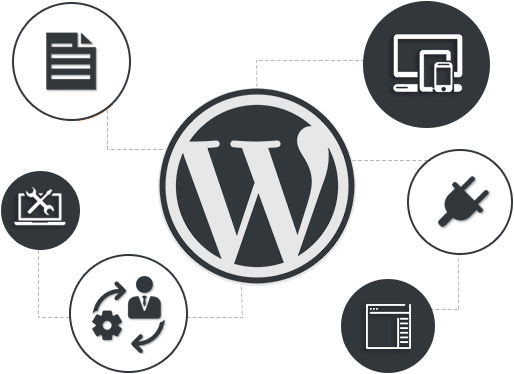 Wordpress migration services- the Brihaspati Infotech