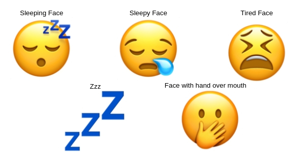 What does the 2019 introduction of a Yawn Emoji mean