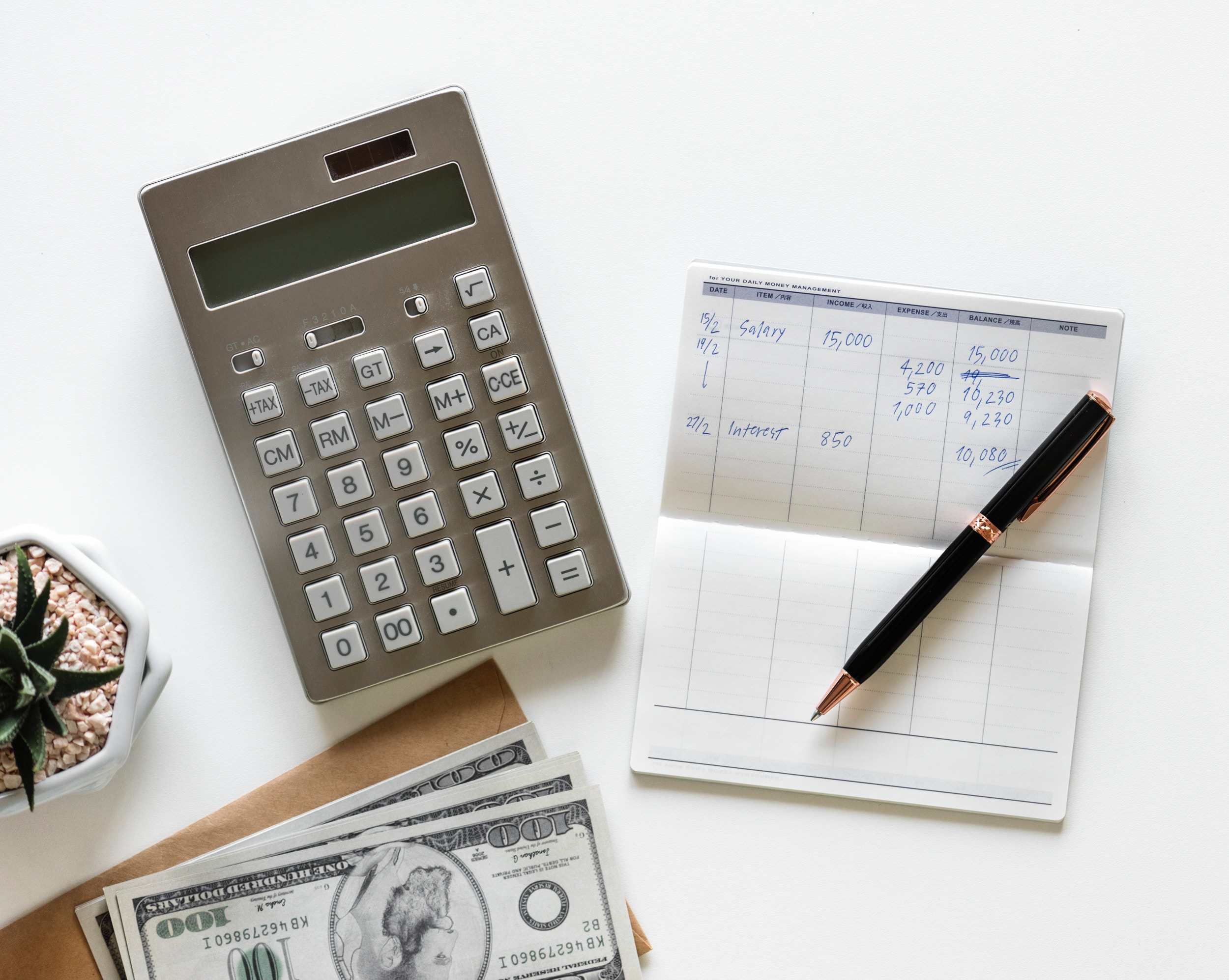 Budgeting for finances