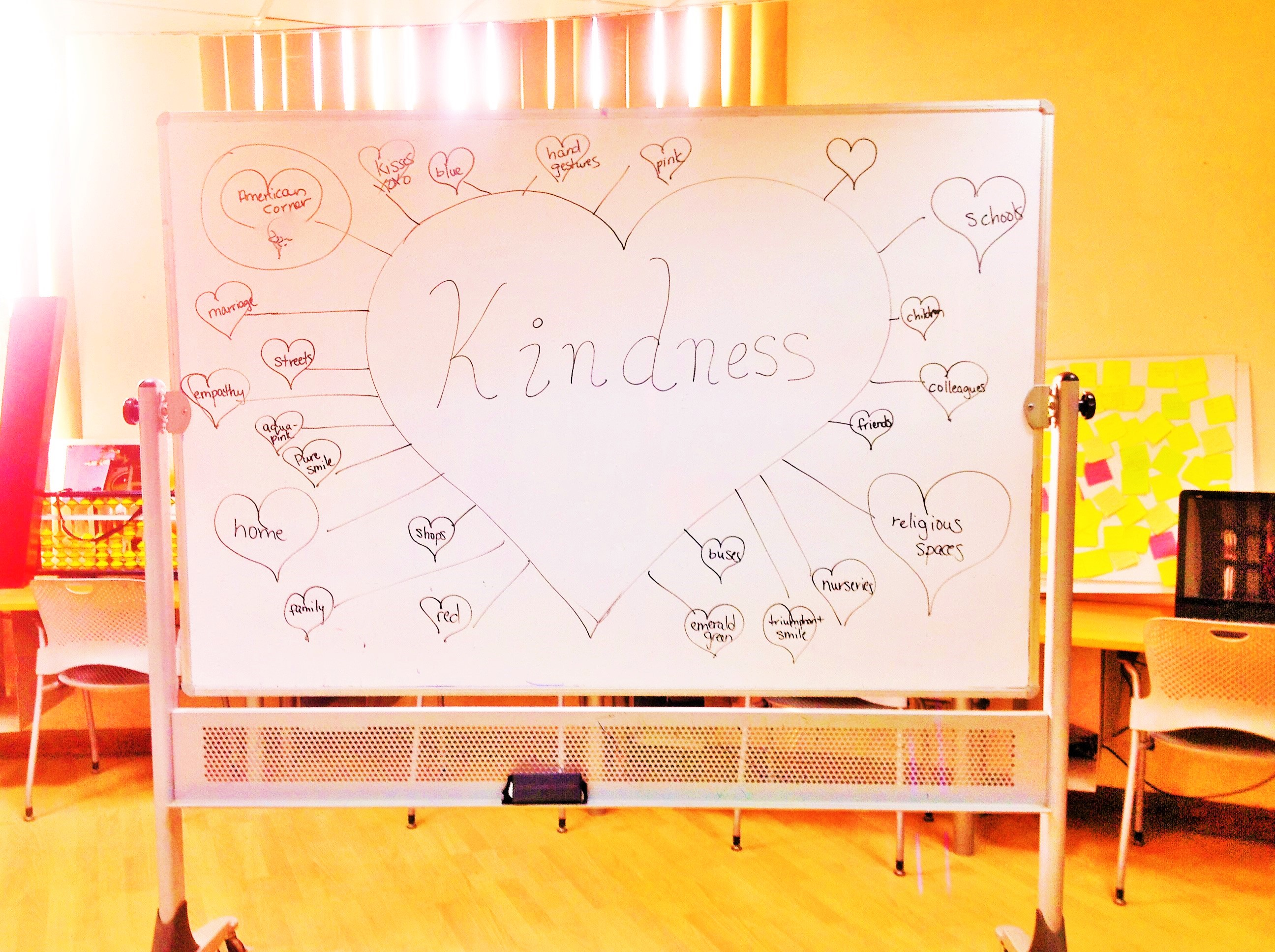 Speaking Kindness: Lessons Of the English Conversation Cafe