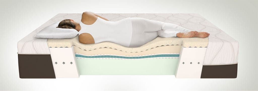 separation shoes 4a954 b0b08 Surprising Ways Your Mattress Affects Your Sleep And Health ...