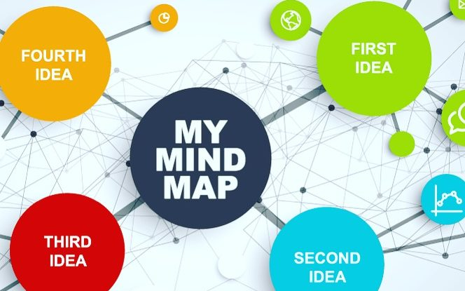 The Power of Mind Mapping - Thrive Global on map gps, map photography, map weather, map assessment, map visualization, map google, map maps, map mobile,