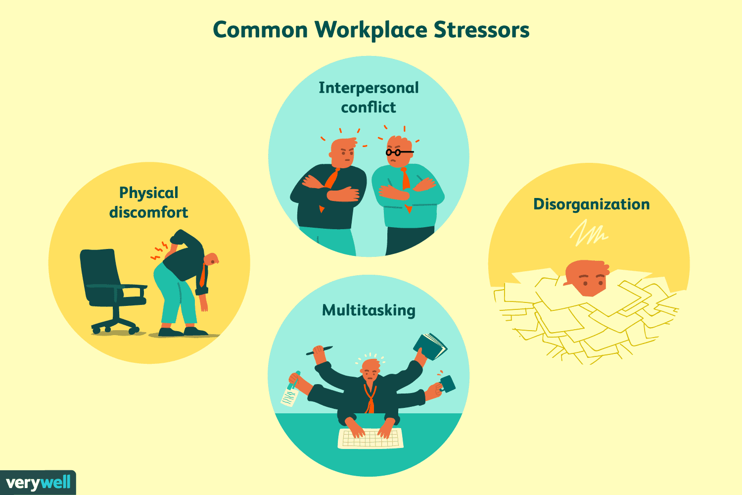 how-to-deal-with-stress-at-work-3145273_FINAL-5be9954746e0fb0026a730c3