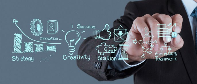 Top Five Business Leadership Skills for Business Success