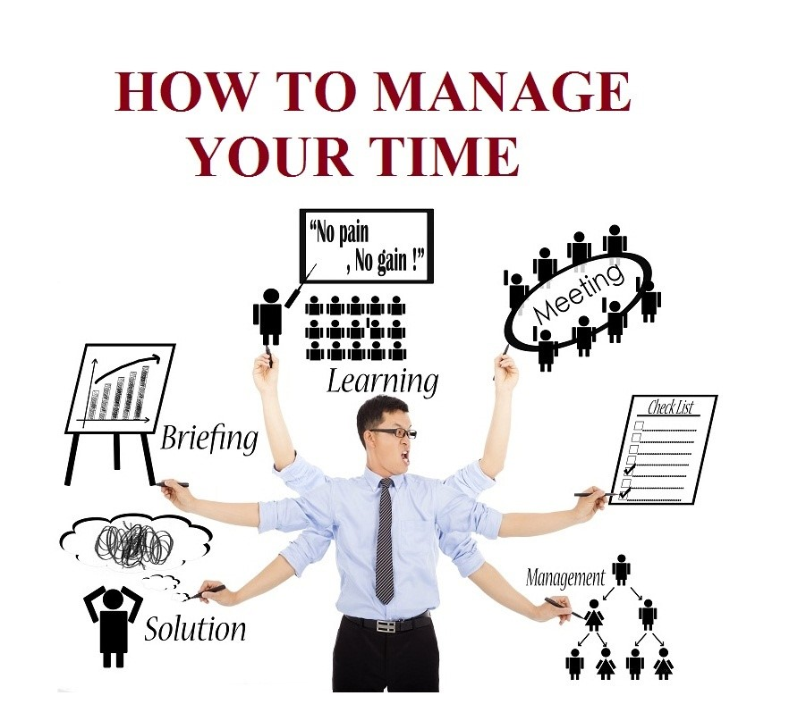 Benefits And Tips For Good Time Management For Your Business