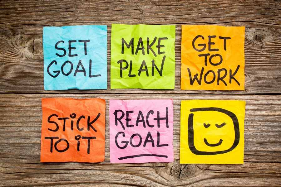 Image result for goal setting""