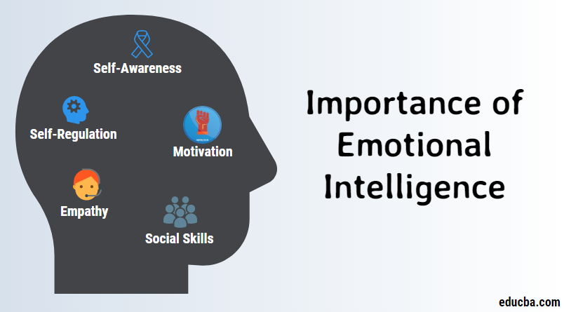 Emotional Intelligence is Today's Leading Characteristic for Hiring