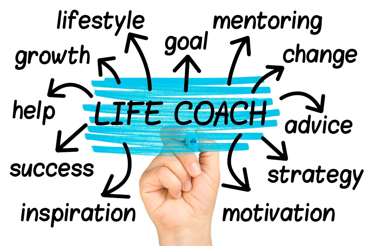 3 Reasons You Need A Life Coach To Achieve Your Goals