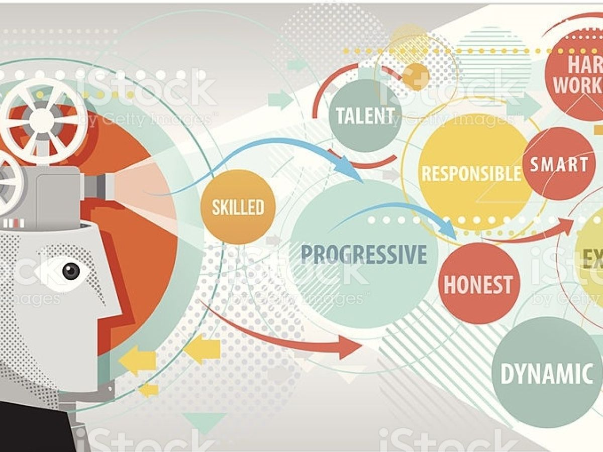 High Emotional Intelligence Is Essential in Today's Workplace