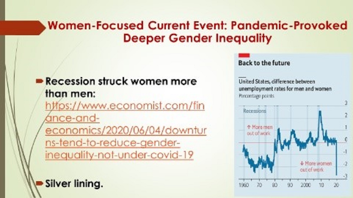 Women's Unemployment in the US spikes - along with gender inequality