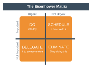 To better prioritize, use a system (Priority Series 4/5
