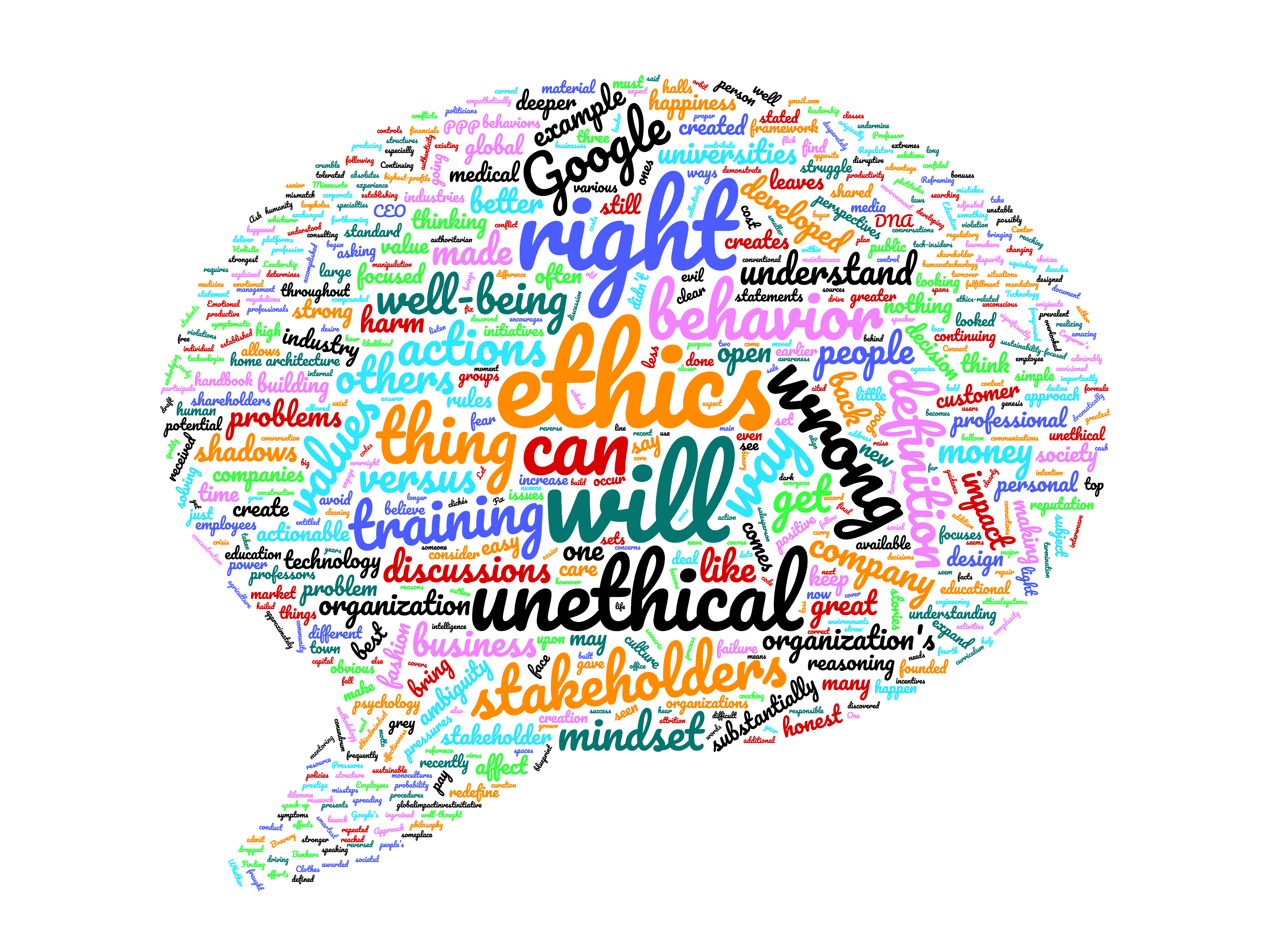 word cloud of An Ethical Mindset