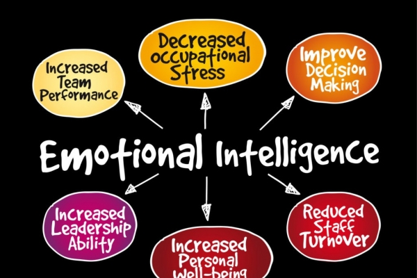 Improve Emotional Intelligence in the Workplace