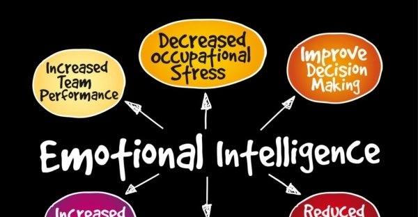 Secret To Improve Emotional Intelligence in the Workplace