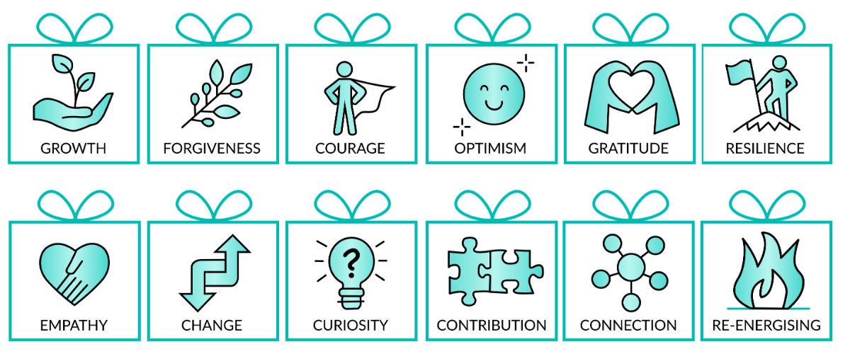 Renee Giarrusso - Gift Mindset 12 Gifts