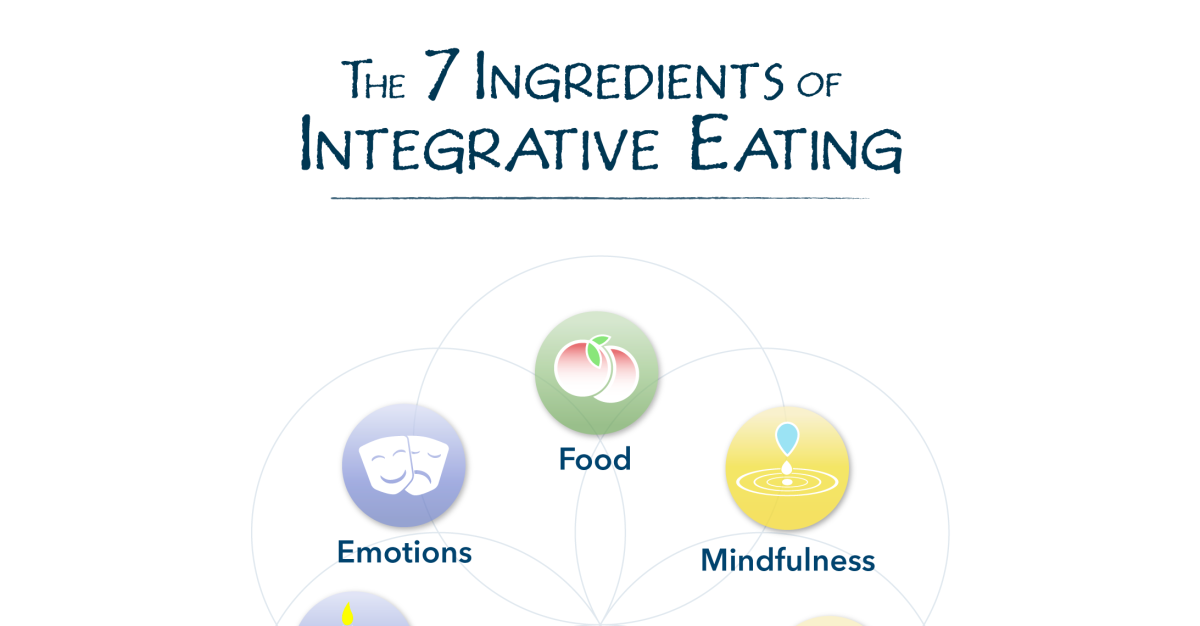 "Want to Eat Less and Weigh Less? These 7 Simple Whole Person Integrative Eating ""Ingredients"" Show You How. Without Dieting"