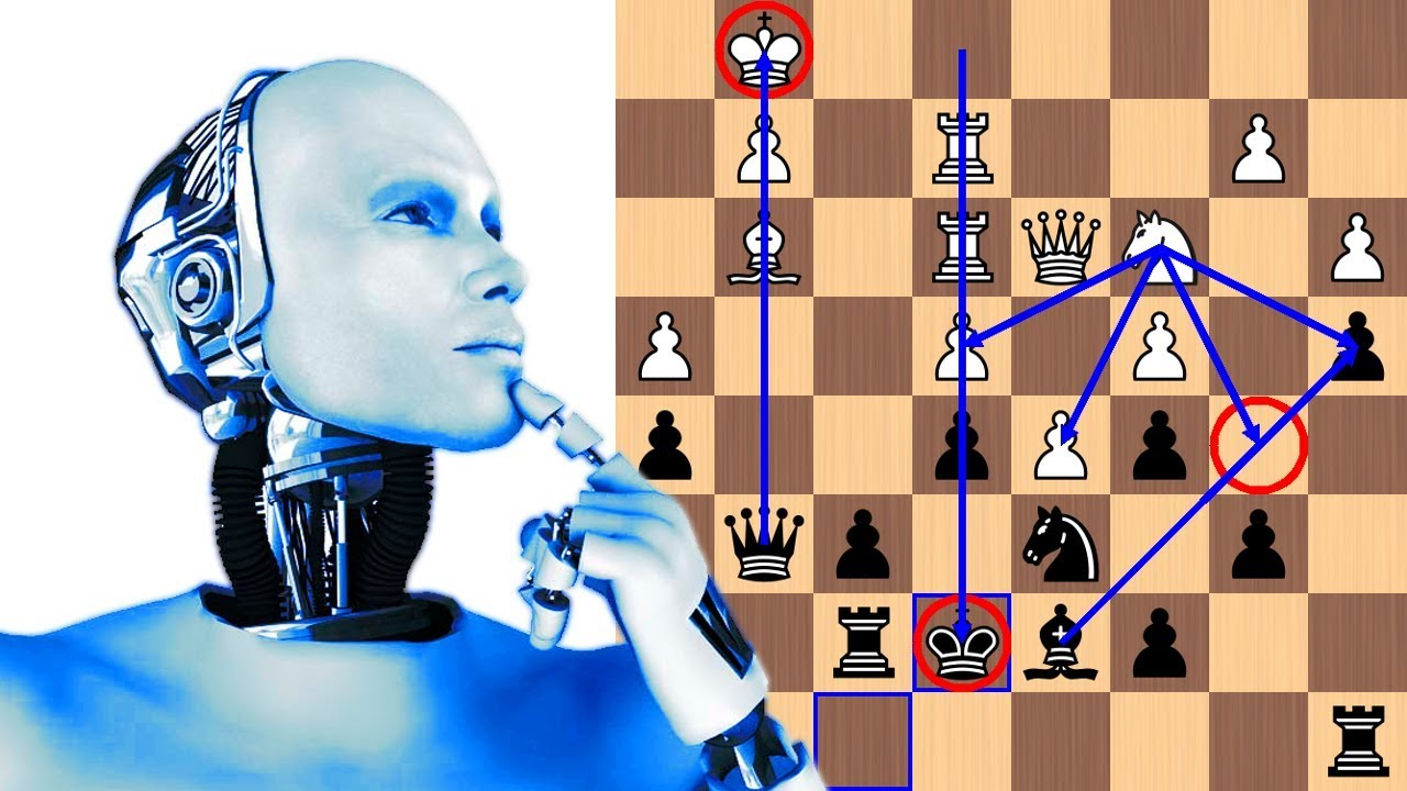 Chess and Deep Learning